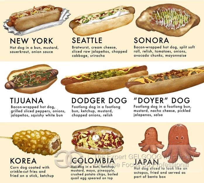 Different Kinds Of Hot Dog