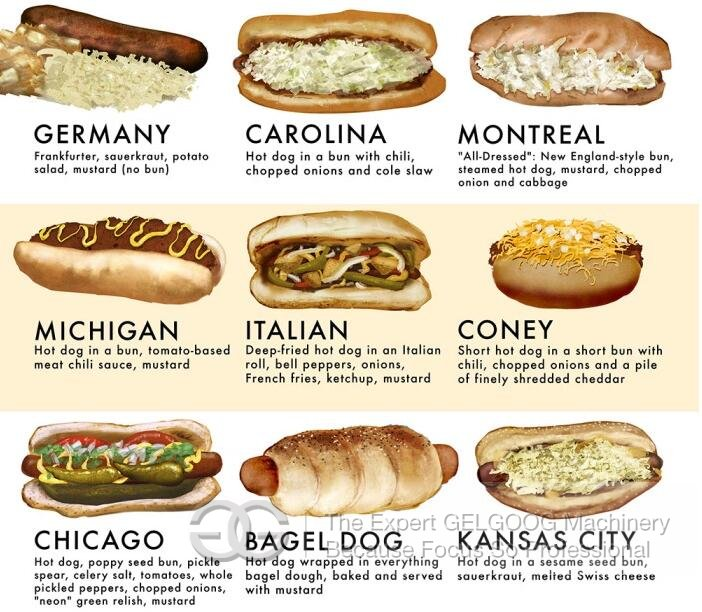 Types Of Hot Dogs By City